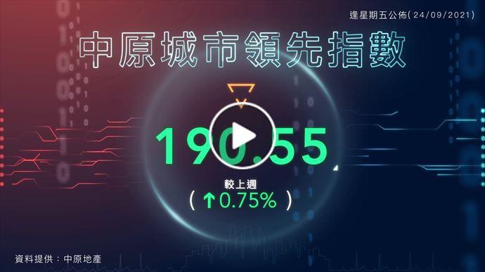 中原城市領先指數CCL 2021/09/24