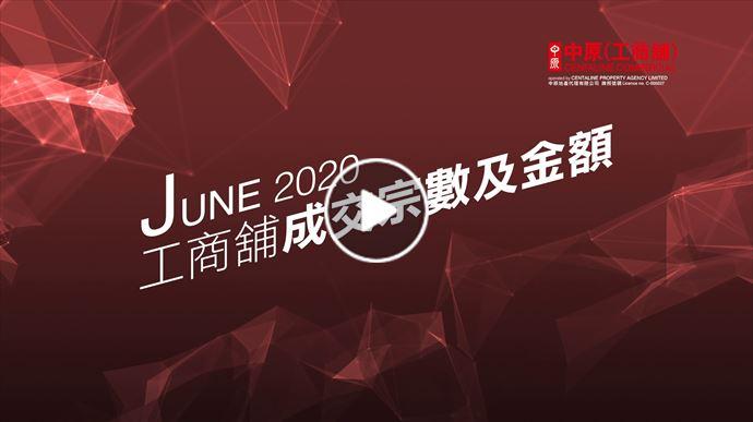 2020年6月工商舖市況速遞
