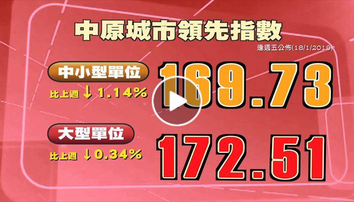 中原城市領先指數 2019/01/18